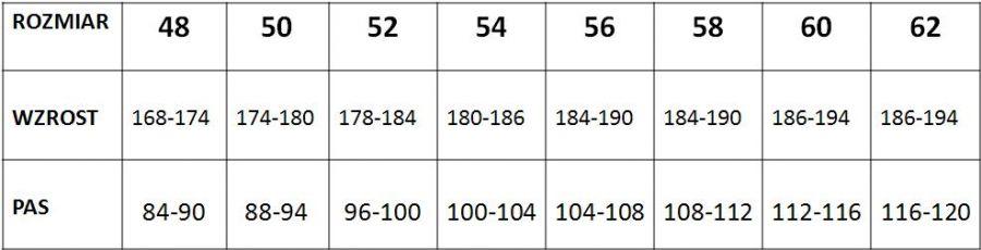 404a1e7d8 UBRANIE ROBOCZE BIAŁE PIEKARSKIE MALARSKIE - Explico - Twoje ...